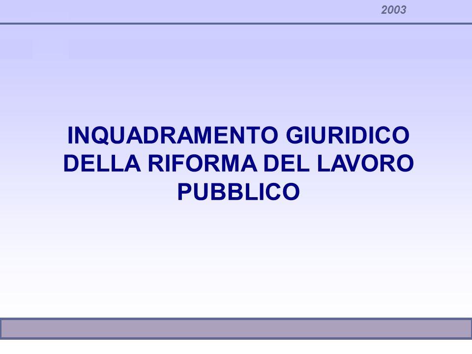 2003 INQUADRAMENTO GIURIDICO DELLA RIFORMA DEL LAVORO PUBBLICO