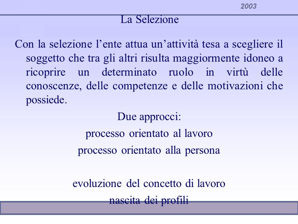 2003 Selezione del personale PERSONA Modello delle competenze Competenze: Capacità Attitudini conoscenze/esperienze Interessi/motivazioni Profilo professionale/famiglia Obiettivi - Attività-relazioni- conoscenze/competenze- sviluppo ecc..
