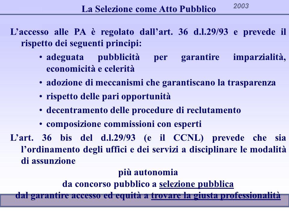 2003 La Selezione come Atto Pubblico Laccesso alle PA è regolato dallart. 36 d.l.29/93 e prevede il rispetto dei seguenti principi: adeguata pubblicit