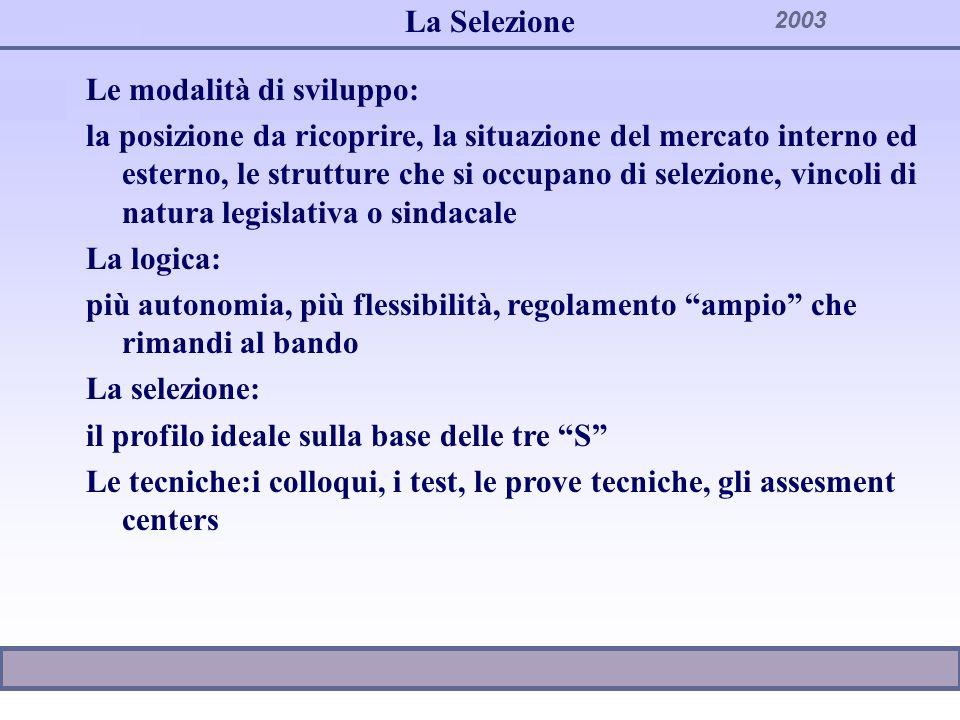 2003 La Selezione Le modalità di sviluppo: la posizione da ricoprire, la situazione del mercato interno ed esterno, le strutture che si occupano di se