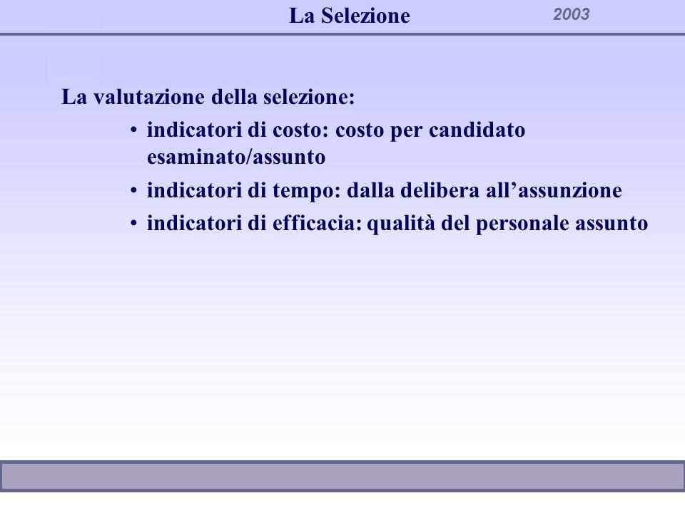 2003 La Selezione La valutazione della selezione: indicatori di costo: costo per candidato esaminato/assunto indicatori di tempo: dalla delibera allas