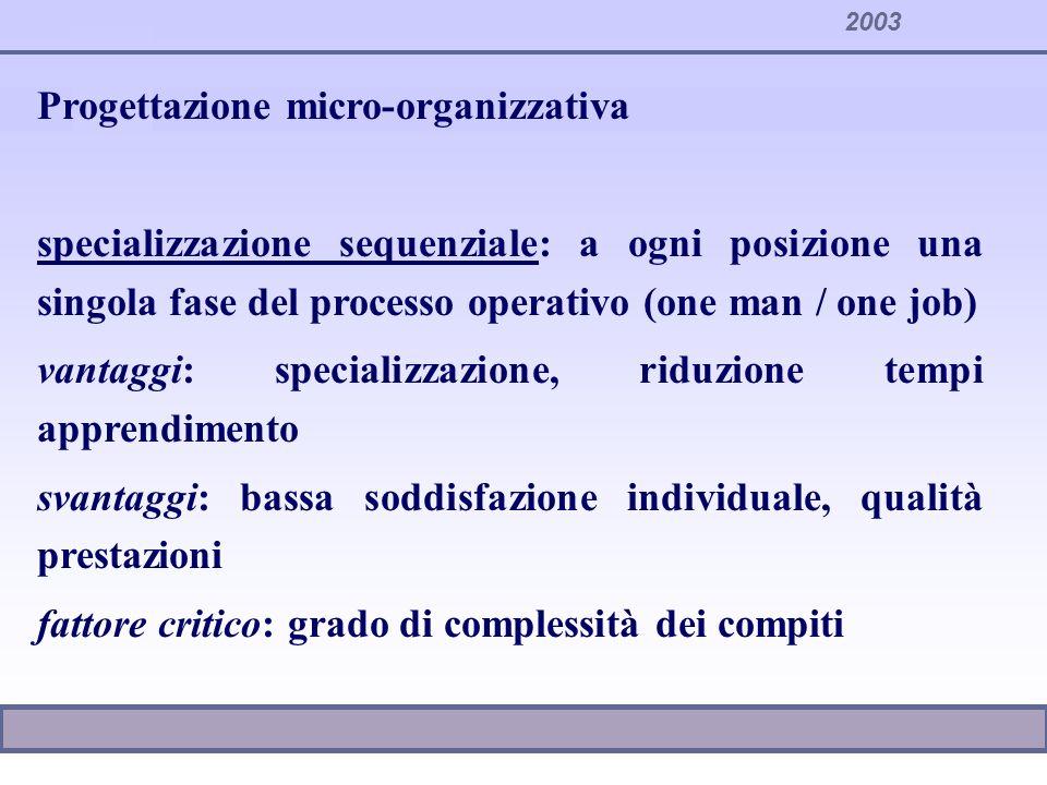 2003 Progettazione micro-organizzativa rotazione: attribuzione di compiti sequenziali allinterno dello stesso processo vantaggi: varietà compiti, flessibilità manodopera svantaggi: riduzione di specializzazione fattore critico: tempi di apprendimento