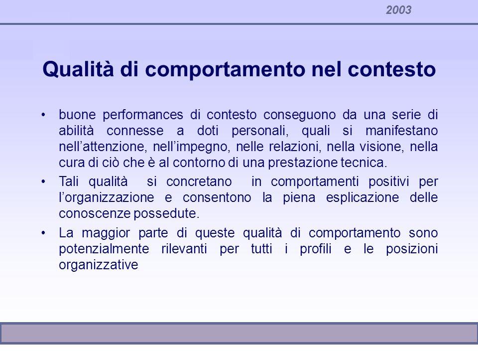 2003 Qualità di comportamento nel contesto buone performances di contesto conseguono da una serie di abilità connesse a doti personali, quali si manif