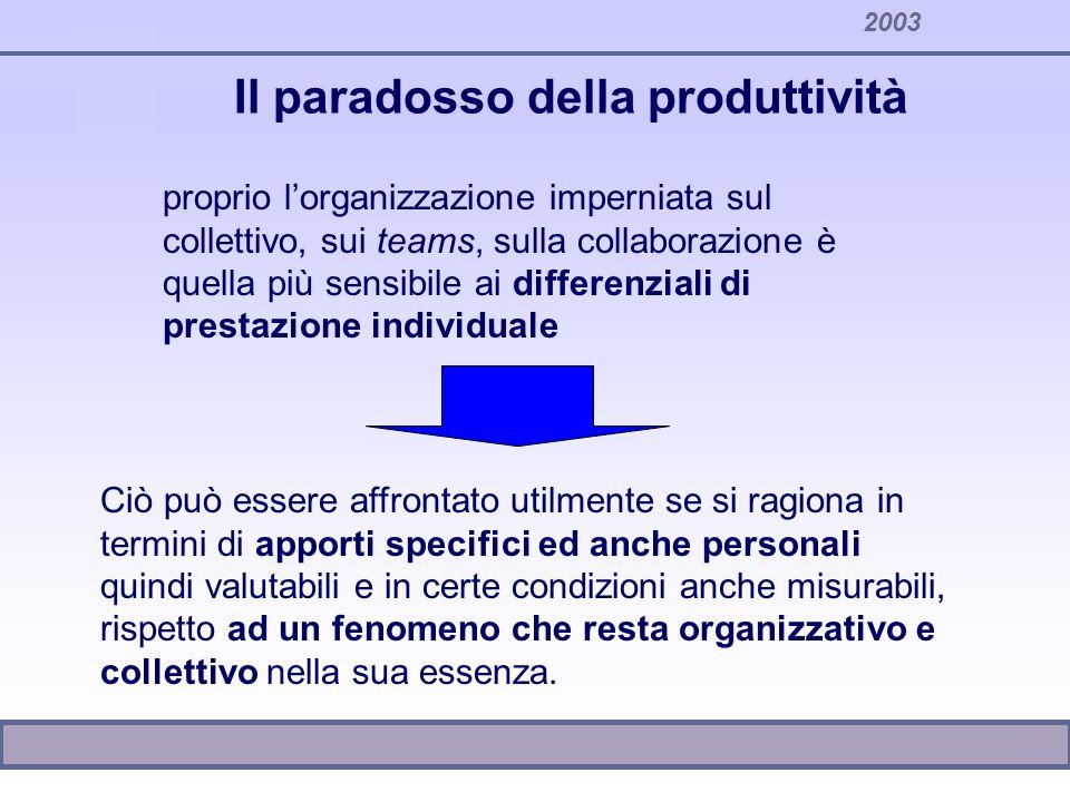 2003 proprio lorganizzazione imperniata sul collettivo, sui teams, sulla collaborazione è quella più sensibile ai differenziali di prestazione individ