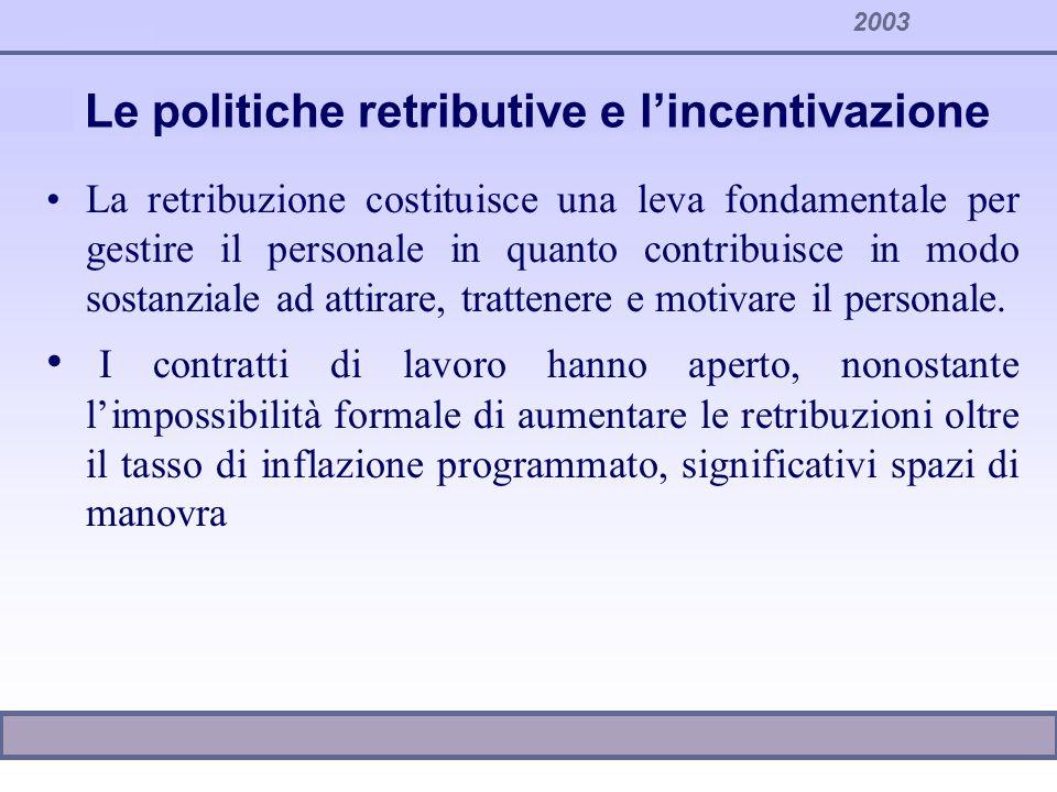 2003 Le politiche retributive e lincentivazione La politica retributiva può essere valutata sulla base di tre elementi: il livello delle retribuzioni; la struttura della retribuzione; la dinamica.