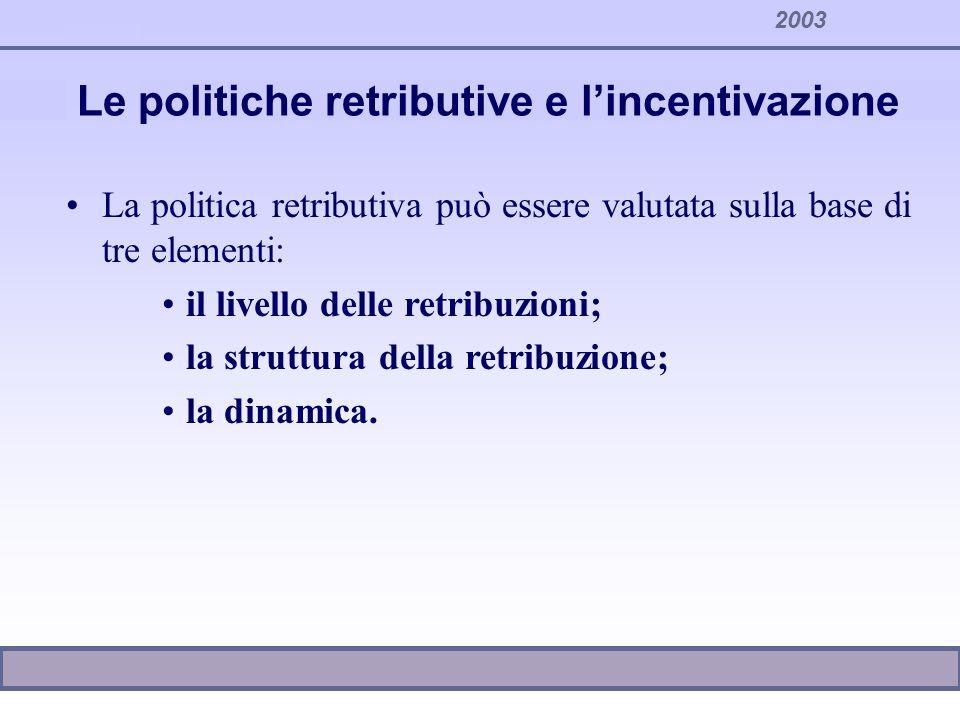 2003 Le politiche retributive e lincentivazione La politica retributiva può essere valutata sulla base di tre elementi: il livello delle retribuzioni;