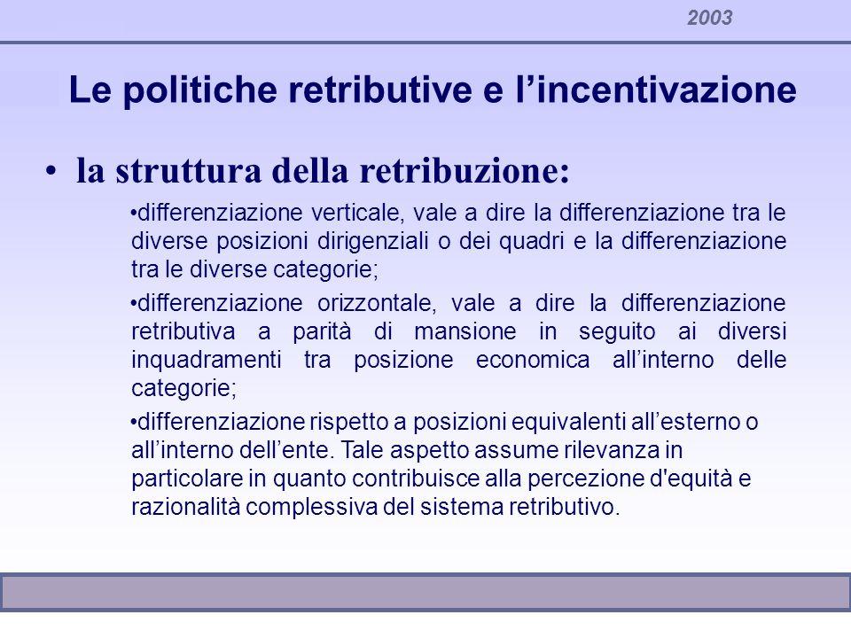 2003 Le politiche retributive e lincentivazione la struttura della retribuzione: differenziazione verticale, vale a dire la differenziazione tra le di