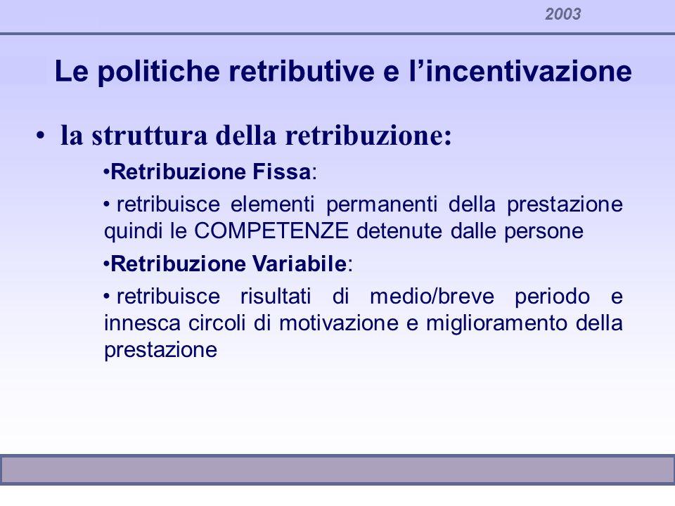 2003 Le politiche retributive e lincentivazione la struttura della retribuzione: Retribuzione Fissa: retribuisce elementi permanenti della prestazione