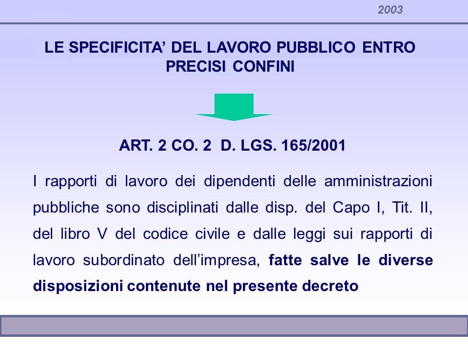 2003 LE SPECIFICITA DEL LAVORO PUBBLICO ENTRO PRECISI CONFINI ART. 2 CO. 2 D. LGS. 165/2001 I rapporti di lavoro dei dipendenti delle amministrazioni