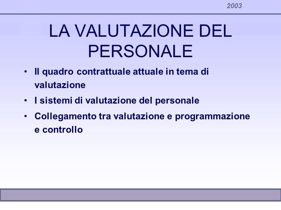 2003 LA VALUTAZIONE DEL PERSONALE Il quadro contrattuale attuale in tema di valutazione I sistemi di valutazione del personale Collegamento tra valuta