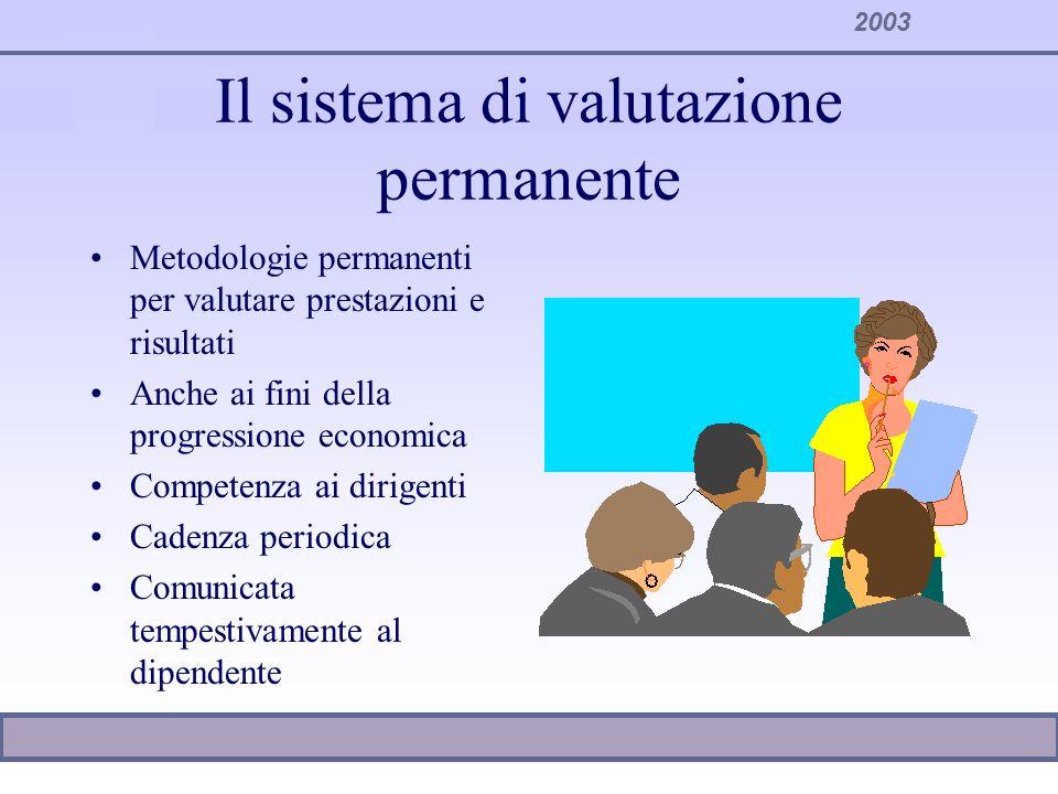 2003 Il sistema di valutazione permanente Metodologie permanenti per valutare prestazioni e risultati Anche ai fini della progressione economica Compe