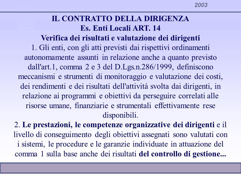 2003 IL CONTRATTO DELLA DIRIGENZA Es. Enti Locali ART. 14 Verifica dei risultati e valutazione dei dirigenti 1. Gli enti, con gli atti previsti dai ri