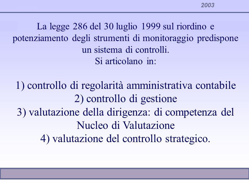 2003 La legge 286 del 30 luglio 1999 sul riordino e potenziamento degli strumenti di monitoraggio predispone un sistema di controlli. Si articolano in