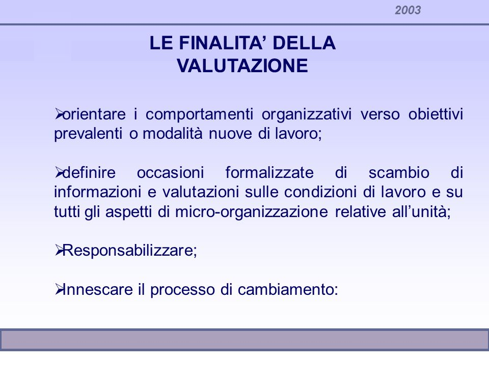 2003 Finalità della valutazione Riorientamento ruoli e cultura consolidata Crescita professionale Responsabilizzazione Promozione del processo di cambiamento