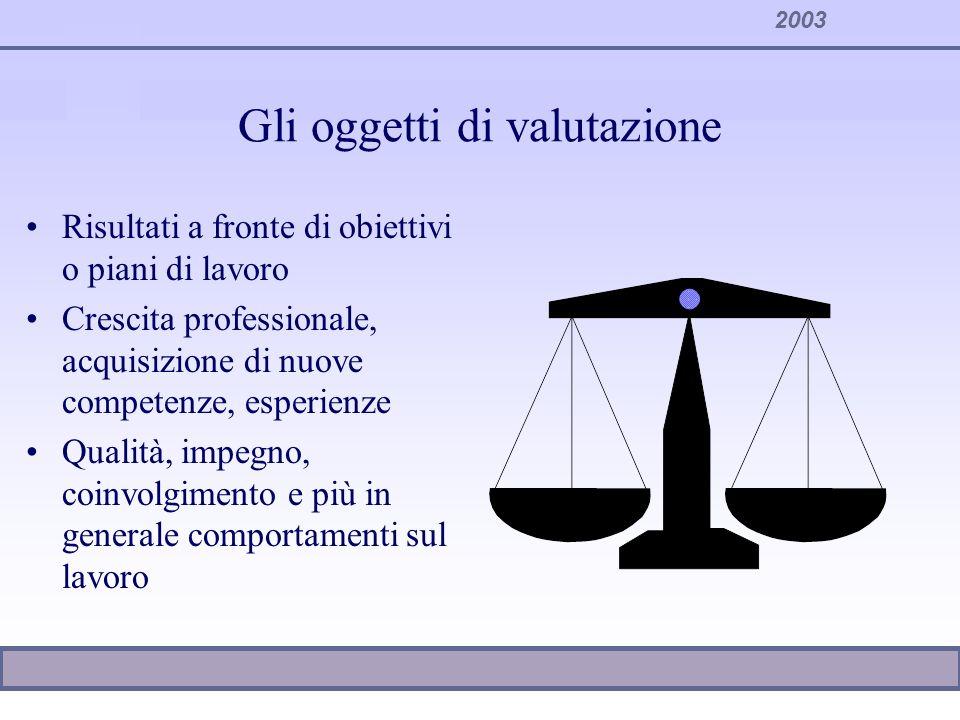 2003 Gli oggetti di valutazione Risultati a fronte di obiettivi o piani di lavoro Crescita professionale, acquisizione di nuove competenze, esperienze