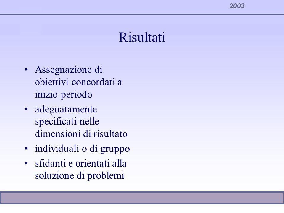 2003 Risultati Caratteristiche degli obiettivi: specifici e realistici coerenti con la delega tendenzialmente non conflittuali formulati in maniera non equivocabile misurabili significativi novità e innovazione raggiungibili