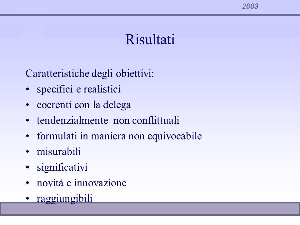 2003 Risultati Caratteristiche degli obiettivi: specifici e realistici coerenti con la delega tendenzialmente non conflittuali formulati in maniera no