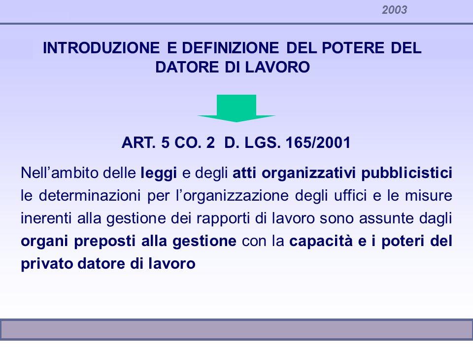 2003 INTRODUZIONE E DEFINIZIONE DEL POTERE DEL DATORE DI LAVORO ART. 5 CO. 2 D. LGS. 165/2001 Nellambito delle leggi e degli atti organizzativi pubbli