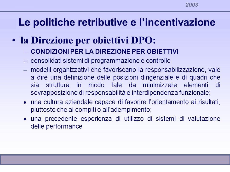 2003 Le politiche retributive e lincentivazione la Direzione per obiettivi DPO: –CONDIZIONI PER LA DIREZIONE PER OBIETTIVI –consolidati sistemi di pro
