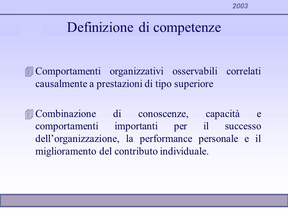 2003 Definizione di competenze 4Comportamenti organizzativi osservabili correlati causalmente a prestazioni di tipo superiore 4Combinazione di conosce