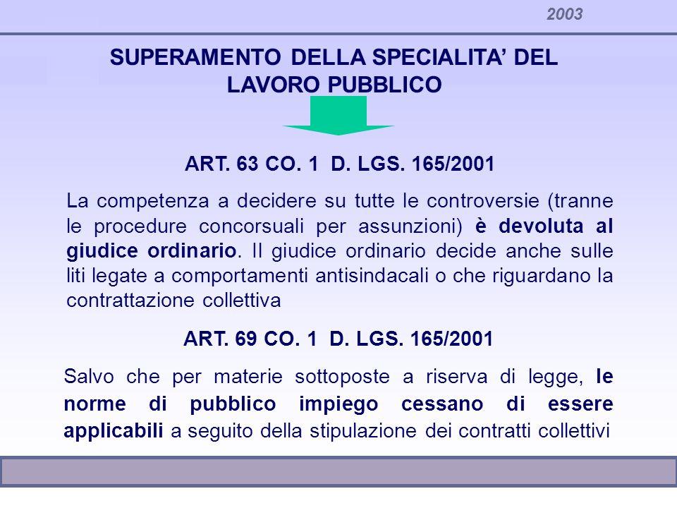2003 SUPERAMENTO DELLA SPECIALITA DEL LAVORO PUBBLICO ART. 63 CO. 1 D. LGS. 165/2001 La competenza a decidere su tutte le controversie (tranne le proc