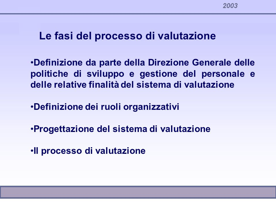 2003 Introduzione del sistema di valutazione; definizione dei tempi e delle fasi operative; ovvero quando vengono definiti gli obiettivi, in quale periodo effettuare il colloquio preliminare e la valutazione finale.
