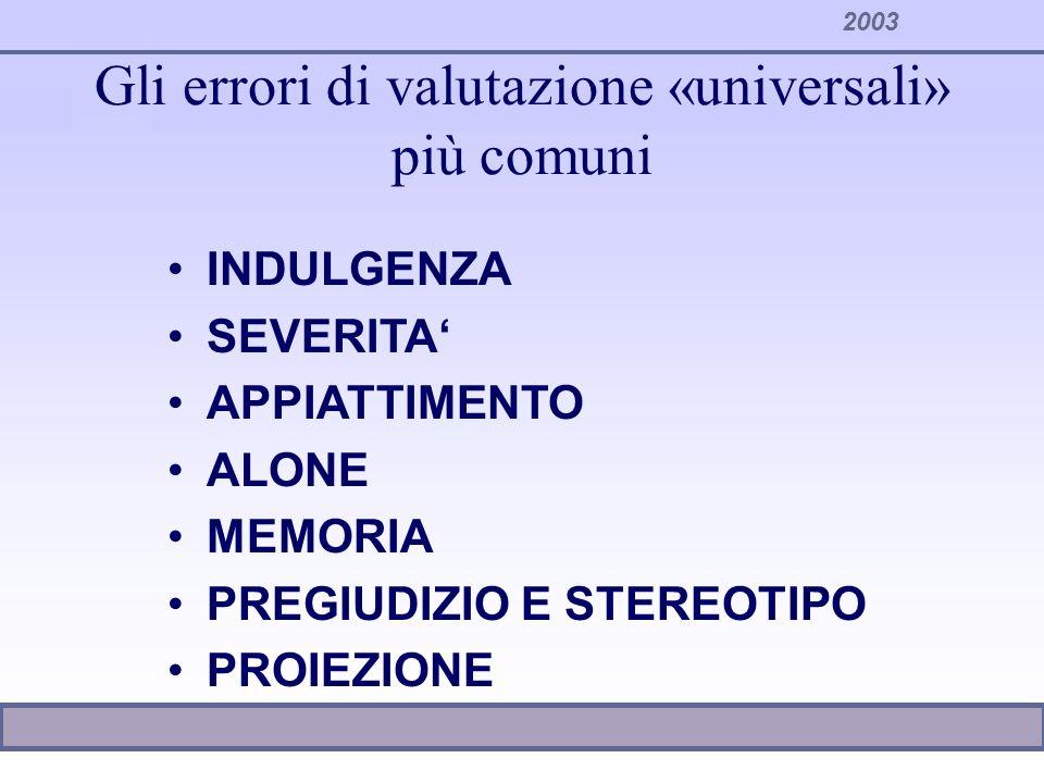 2003 Il processo di valutazione delle prestazioni