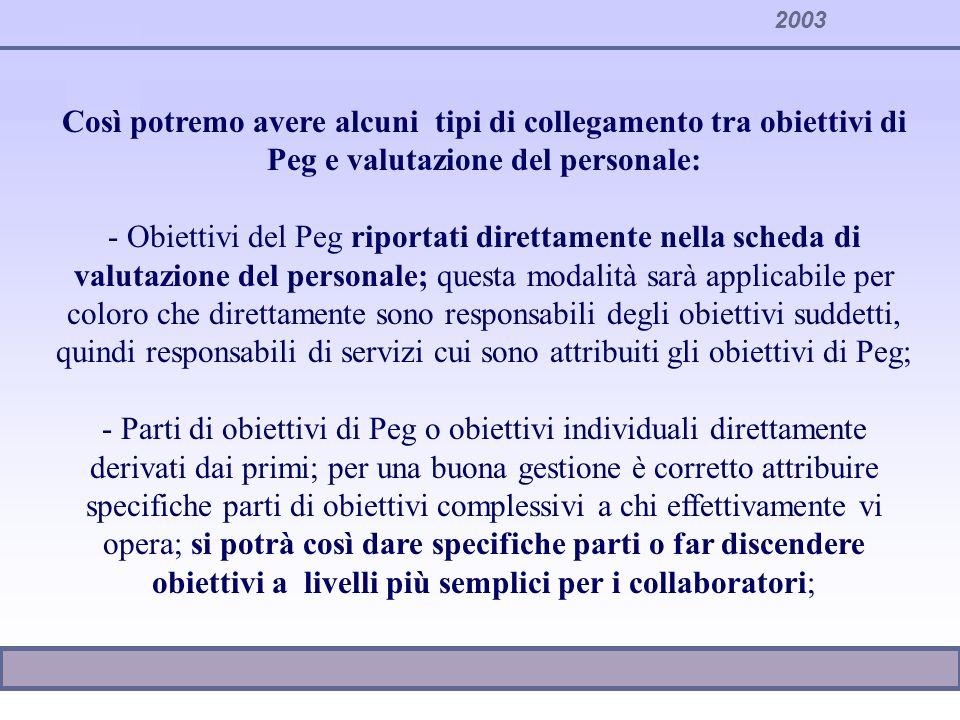 2003 Così potremo avere alcuni tipi di collegamento tra obiettivi di Peg e valutazione del personale: - Obiettivi del servizio non compresi nel Peg; si potrà prevedere anche 1 o + obiettivi di servizio, ritenuti particolarmente strategici, da attribuire al responsabile del servizio e/o a suoi collaboratori.