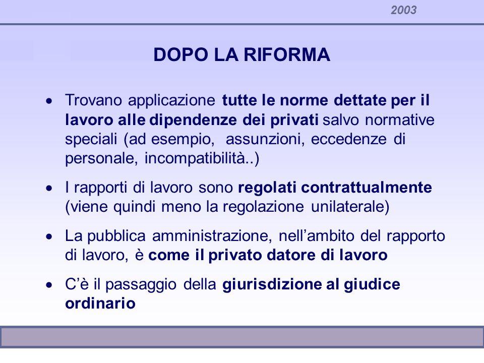 2003 Trovano applicazione tutte le norme dettate per il lavoro alle dipendenze dei privati salvo normative speciali (ad esempio, assunzioni, eccedenze