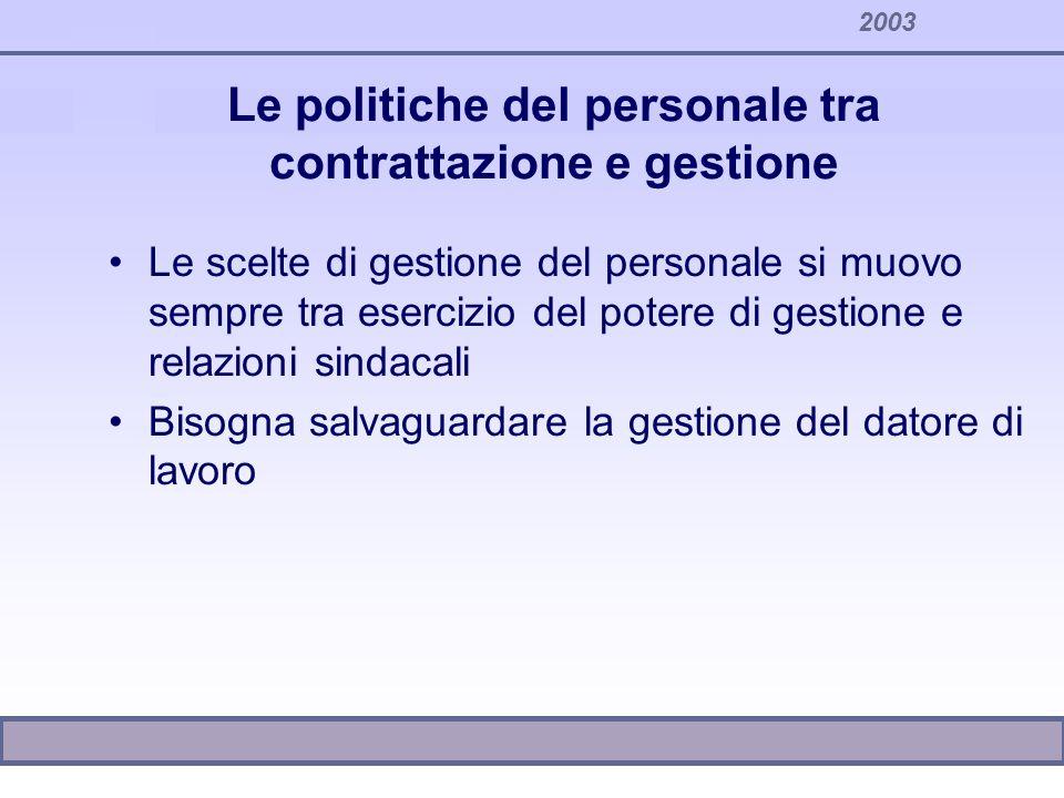 2003 Le politiche del personale tra contrattazione e gestione Le scelte di gestione del personale si muovo sempre tra esercizio del potere di gestione