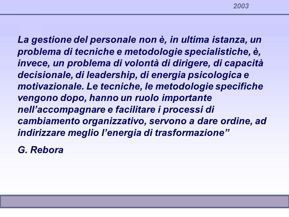 2003 La gestione del personale non è, in ultima istanza, un problema di tecniche e metodologie specialistiche, è, invece, un problema di volontà di di
