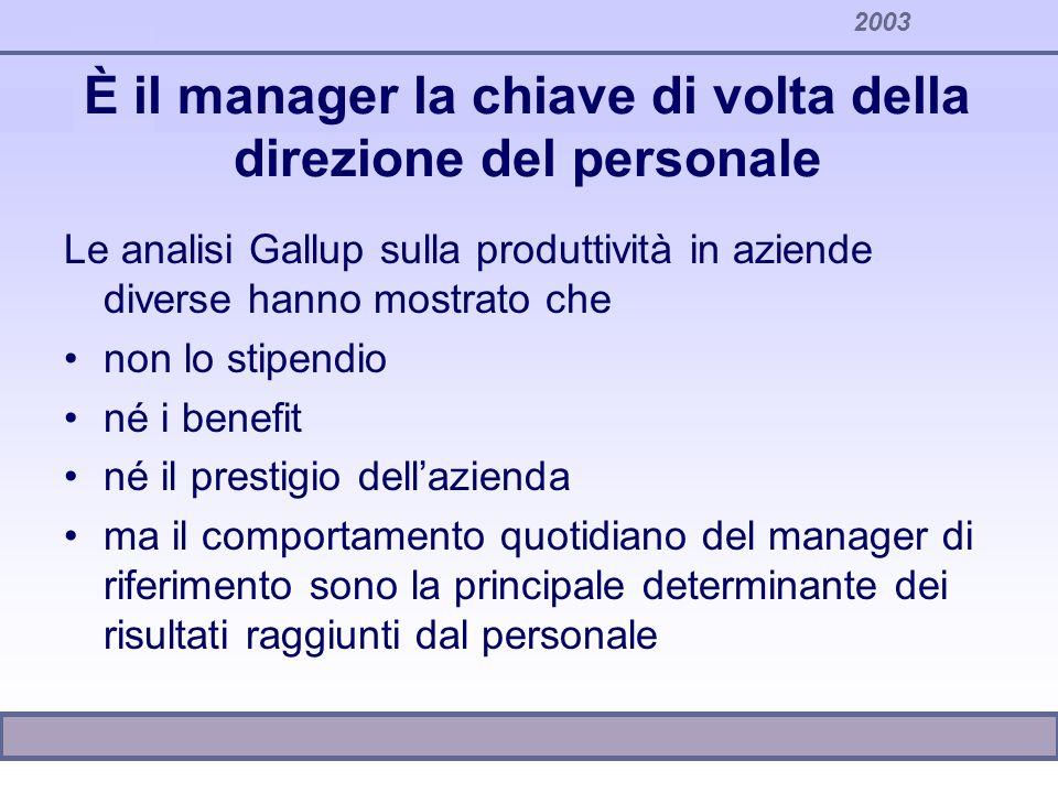 2003 È il manager la chiave di volta della direzione del personale Le analisi Gallup sulla produttività in aziende diverse hanno mostrato che non lo s