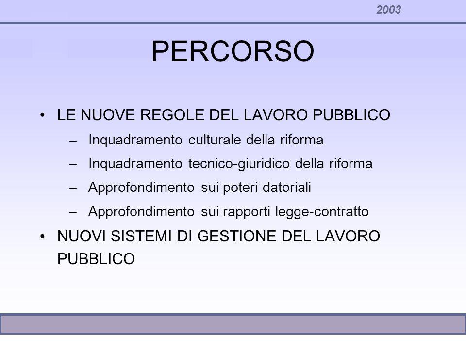 2003 PERCORSO LE NUOVE REGOLE DEL LAVORO PUBBLICO –Inquadramento culturale della riforma –Inquadramento tecnico-giuridico della riforma –Approfondimen