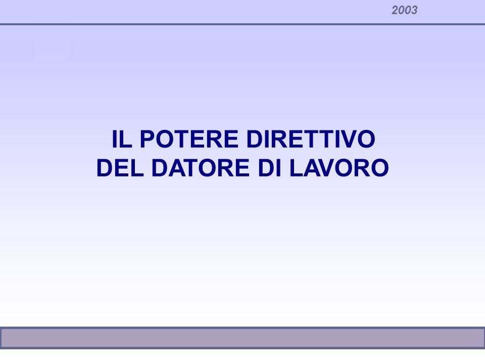 2003 DATORE DI LAVORO PUBBLICO PRESTATORE DI LAVORO ESERCITA POTERI PRIVATISTICI I POTERI SONO LIMITATI DAI DIRITTI DEL LAVORATORE HA DEGLI OBBLIGHI HA DEI DIRITTI HA DEGLI OBBLIGHI IL RAPPORTO PRIVATISTICO Potere direttivo Potere di vigilanza Potere disciplinare Divieto di discriminare Rispetto dignità Tutela professionalità Retribuire Tutelare la salute Tutela ass.