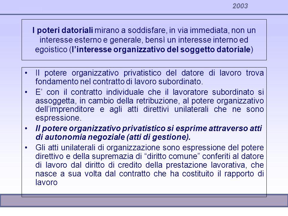 2003 I poteri datoriali mirano a soddisfare, in via immediata, non un interesse esterno e generale, bensì un interesse interno ed egoistico (linteress