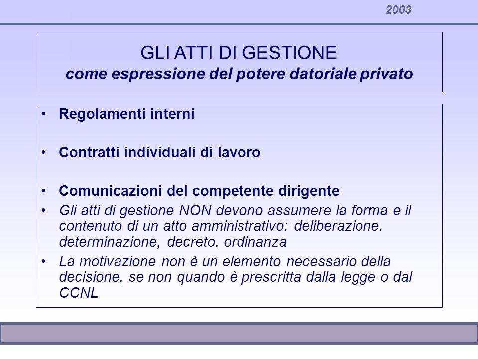 2003 GLI ATTI DI GESTIONE come espressione del potere datoriale privato Regolamenti interni Contratti individuali di lavoro Comunicazioni del competen