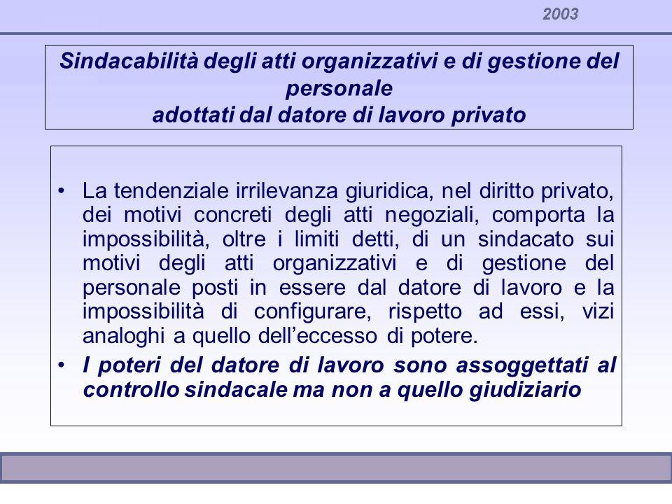2003 Sindacabilità degli atti organizzativi e di gestione del personale adottati dal datore di lavoro privato La tendenziale irrilevanza giuridica, ne