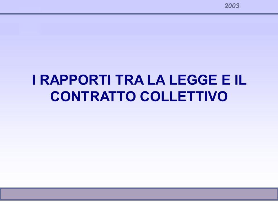 2003 I RAPPORTI TRA LA LEGGE E IL CONTRATTO COLLETTIVO