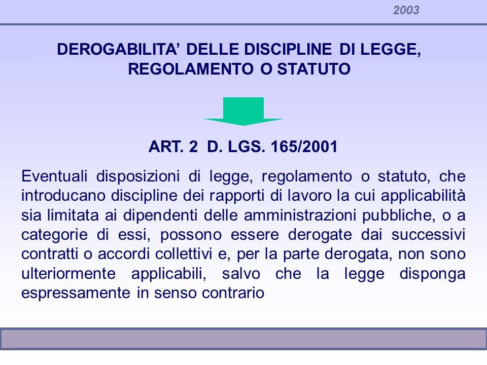 2003 DEROGABILITA DELLE DISCIPLINE DI LEGGE, REGOLAMENTO O STATUTO ART. 2 D. LGS. 165/2001 Eventuali disposizioni di legge, regolamento o statuto, che