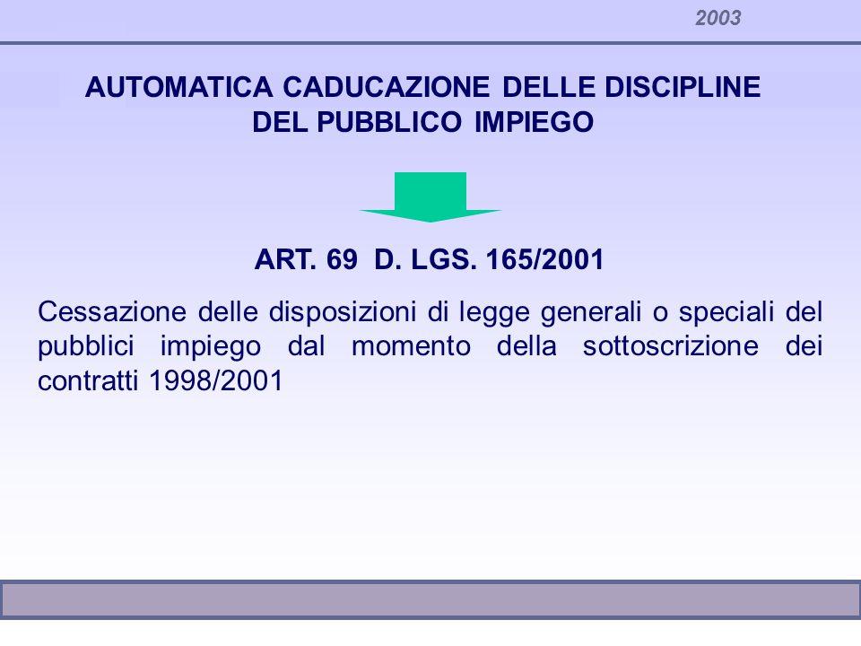 2003 AUTOMATICA CADUCAZIONE DELLE DISCIPLINE DEL PUBBLICO IMPIEGO ART. 69 D. LGS. 165/2001 Cessazione delle disposizioni di legge generali o speciali