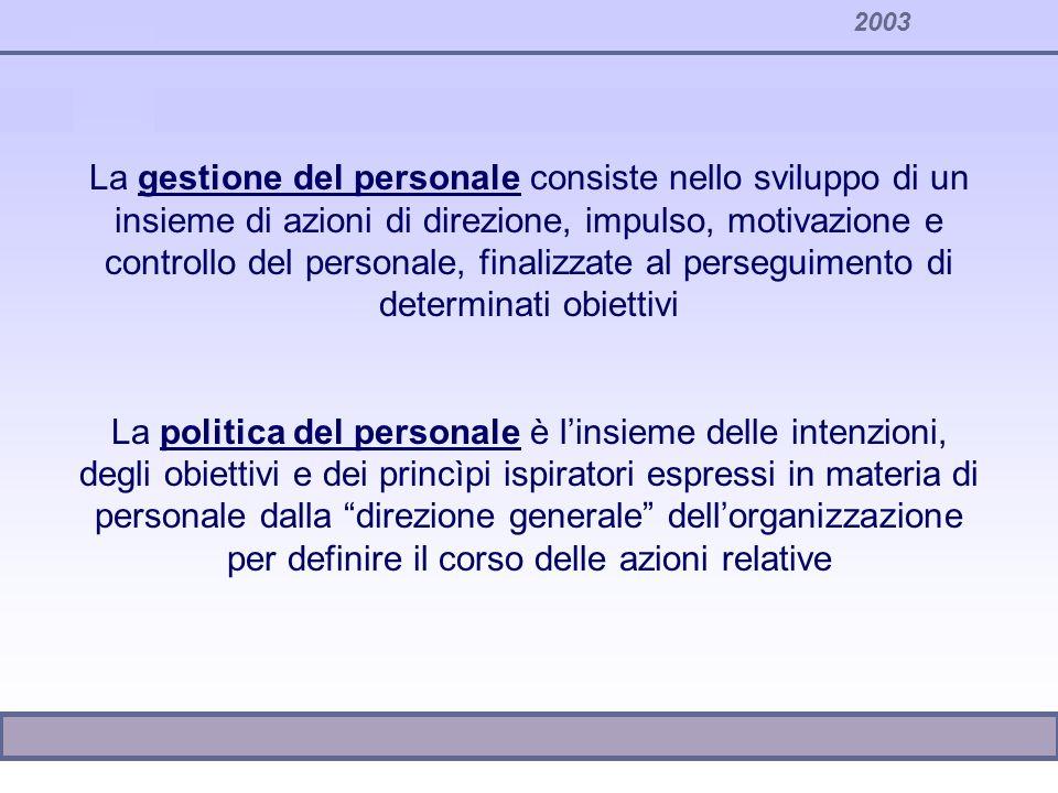 2003 La gestione del personale consiste nello sviluppo di un insieme di azioni di direzione, impulso, motivazione e controllo del personale, finalizza