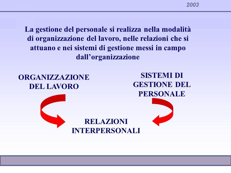 ORGANIZZAZIONE DEL LAVORO La gestione del personale si realizza nella modalità di organizzazione del lavoro, nelle relazioni che si attuano e nei sist