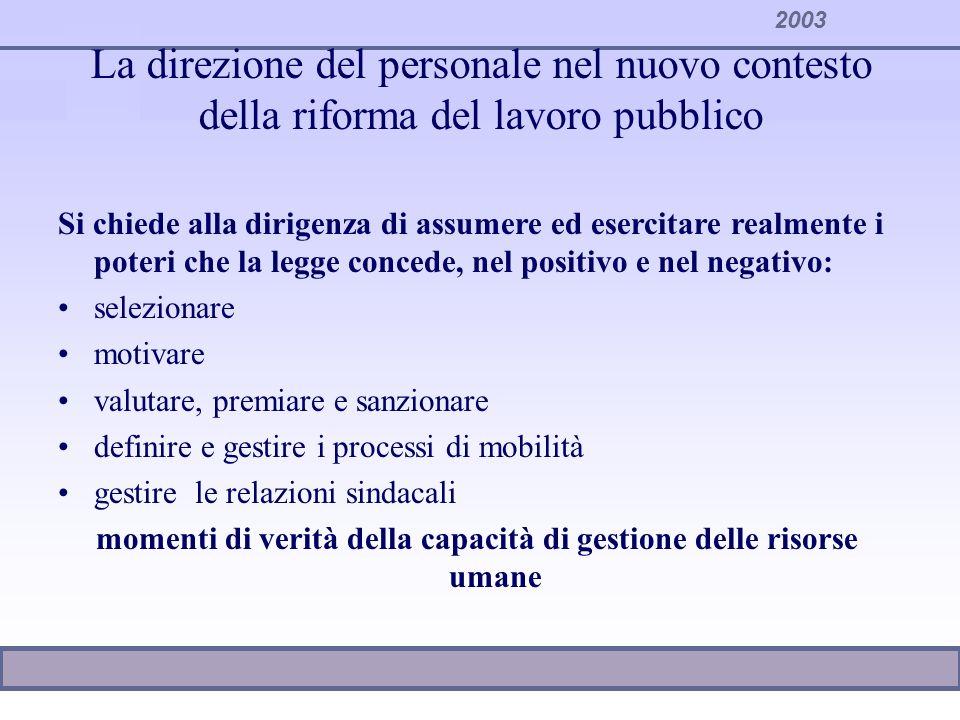 2003 La direzione del personale nel nuovo contesto della riforma del lavoro pubblico Si chiede alla dirigenza di assumere ed esercitare realmente i po