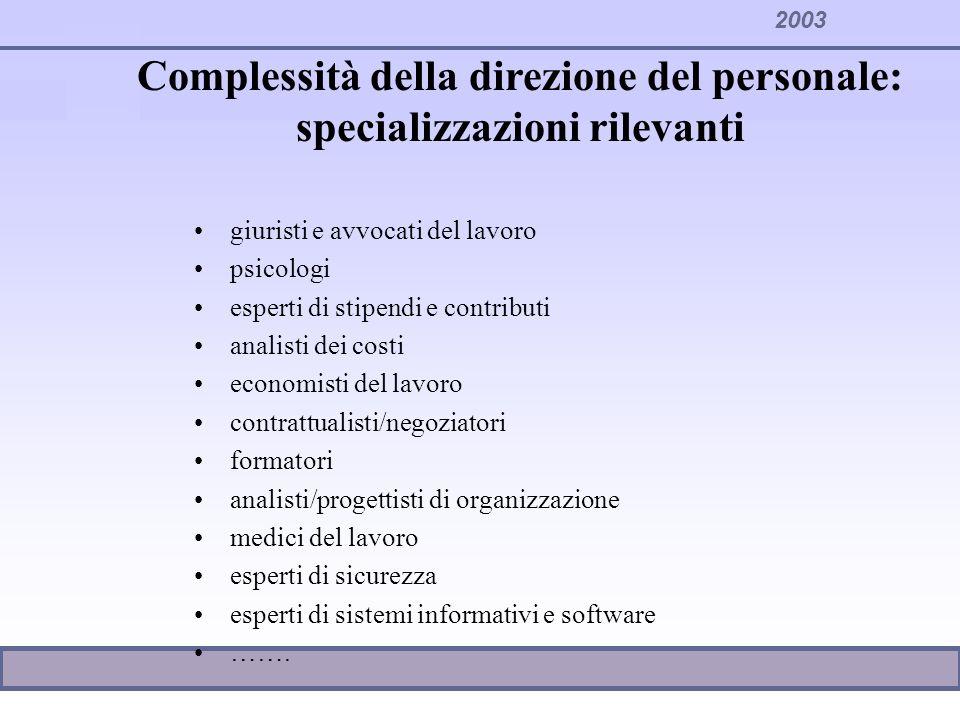 2003 Complessità della direzione del personale: specializzazioni rilevanti giuristi e avvocati del lavoro psicologi esperti di stipendi e contributi a