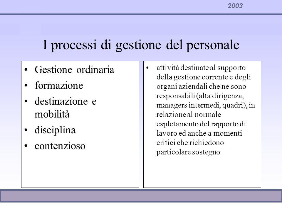 2003 Gestione ordinaria formazione destinazione e mobilità disciplina contenzioso attività destinate al supporto della gestione corrente e degli organ