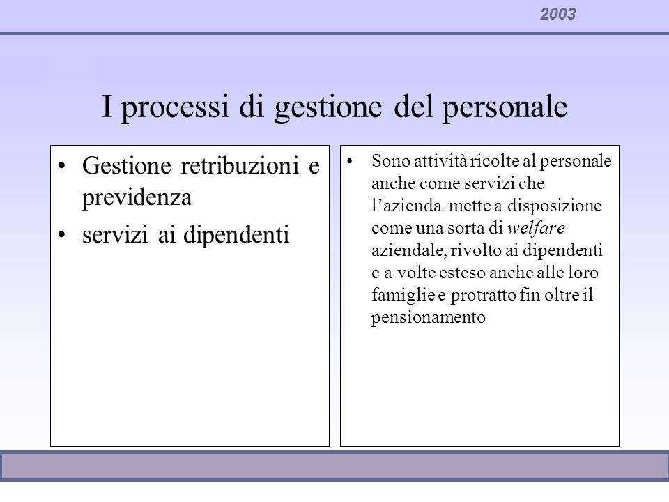 2003 Gestione retribuzioni e previdenza servizi ai dipendenti Sono attività ricolte al personale anche come servizi che lazienda mette a disposizione