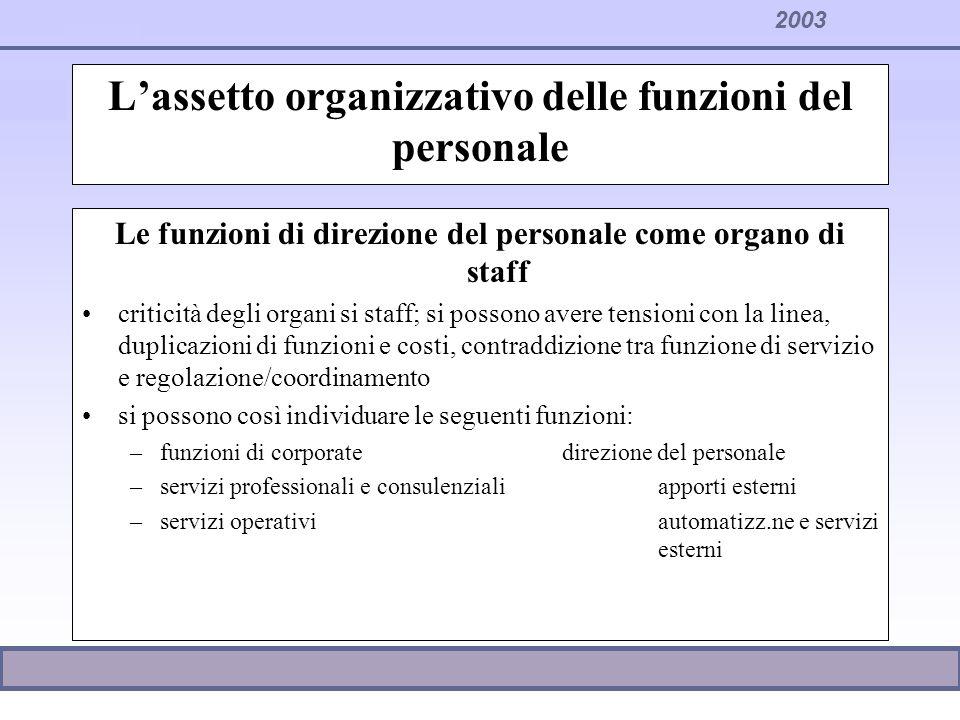 2003 Lassetto organizzativo delle funzioni del personale Le funzioni di direzione del personale come organo di staff criticità degli organi si staff;
