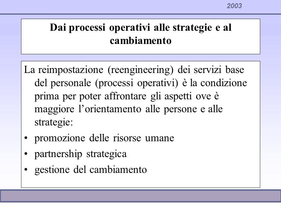2003 Dai processi operativi alle strategie e al cambiamento La reimpostazione (reengineering) dei servizi base del personale (processi operativi) è la