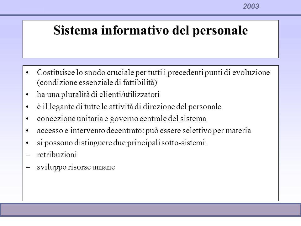 2003 Sistema informativo del personale Costituisce lo snodo cruciale per tutti i precedenti punti di evoluzione (condizione essenziale di fattibilità)