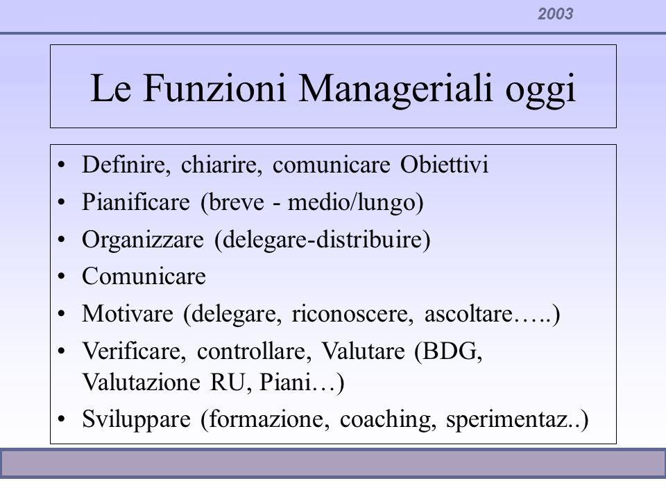 2003 Le Funzioni Manageriali oggi Definire, chiarire, comunicare Obiettivi Pianificare (breve - medio/lungo) Organizzare (delegare-distribuire) Comuni